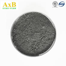 Micron size Nickel Powder for coating