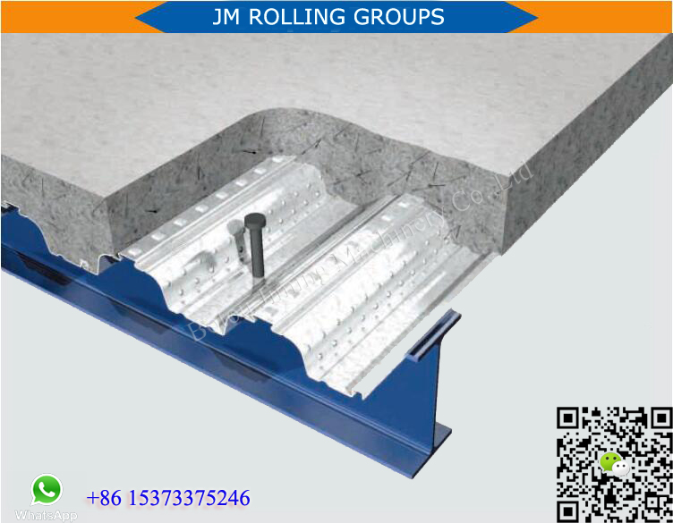 Alibaba Certified auto uncoiler+floor decking roll forming machine+auto stacker