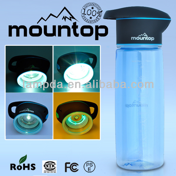 Health Care Water Bottle Products Distributors
