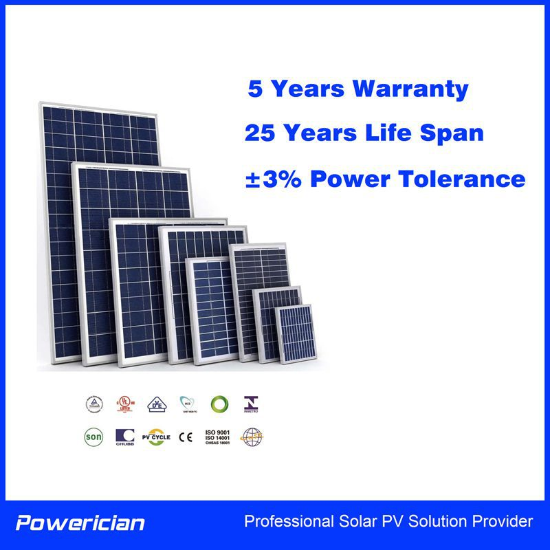 Powerician 60Wp 18V Solar PanelS Polycrystalline Silicon PV Module Home Solar System Use