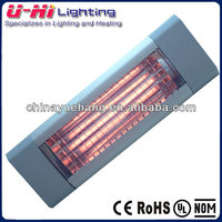 2014 newest Electric Wall Mounted Infrared Heater CE ROHS