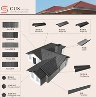 stone coated roofing shingle asphalt shingle manufacturers low price stone coated roof tile