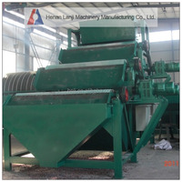 Competitive price high gradient magnetic separator for iron ore