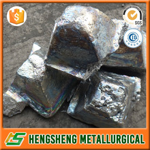 aluminum silicon alloy price from China supplier