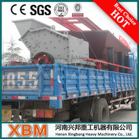 Various high efficient impact fine crusher for mining, building material, chemical, pharmacy