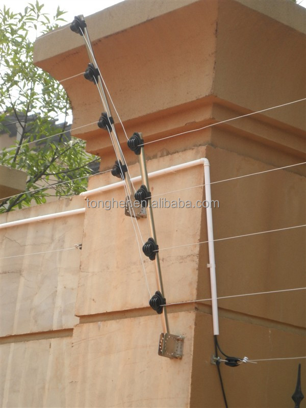 Cat Electric Fencing system Australia/New zealand/ Europe Standards