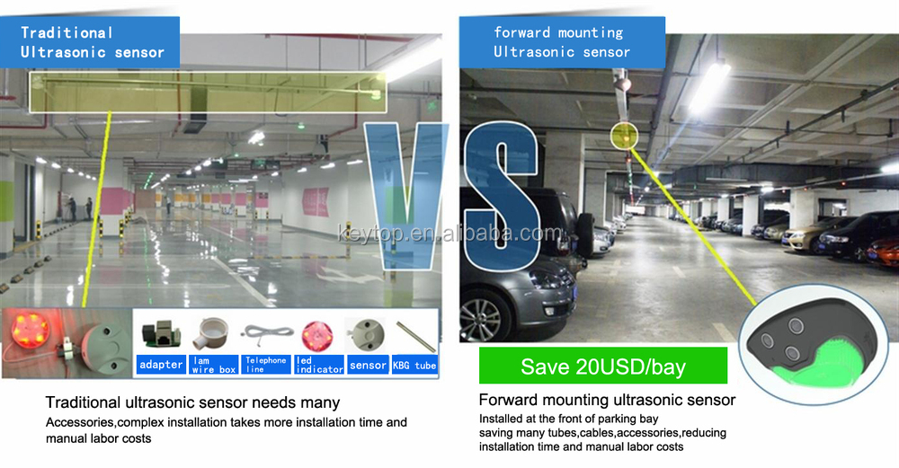 800,000 pixels IP camera based video car locating system for indoor parking lots