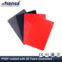 Alusign exterior pvdf coating non-toxic acp panels wall paint