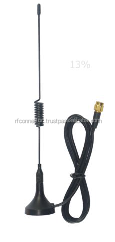 GSM Car Antennas