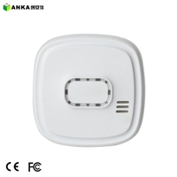 433MHz 868MHz Wireless Home Alarm Natural CH4 LPG Gas Leak Detector For Kitchen