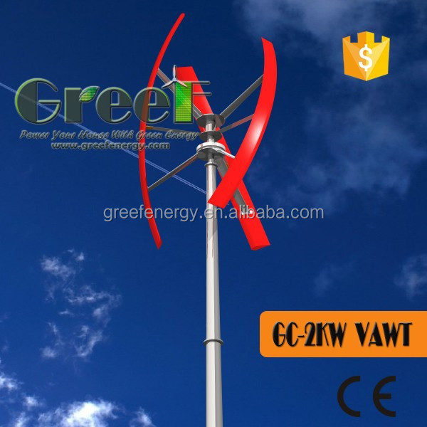 VAWT 2KW vertical axis wind turbine funding