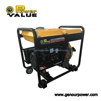 Cheap diesel generator, sound proofing for generator