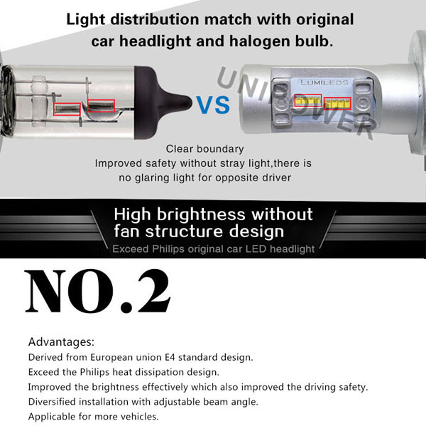 2016 Newest car led headlight, 4000LM per bulb H4 h7 h11 h13 9005 high power Led car headlight, Motorcycle led headlight h4 h7