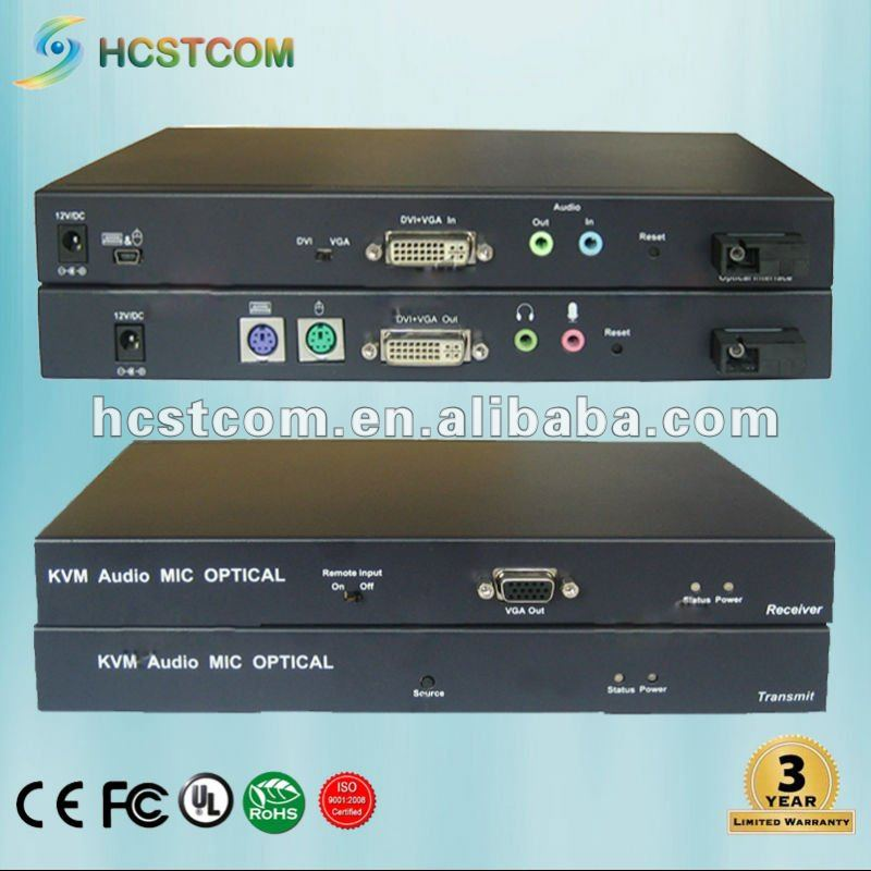 KVM Optical Fiber Transmitter and Receiver