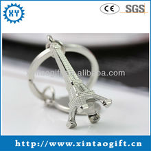 wholesale eiffel tower souvenirs in China