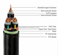 XLPE power Cable electric copper cable