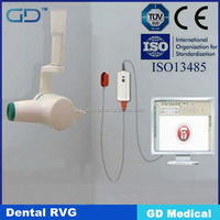 GD Medical national dental supplies