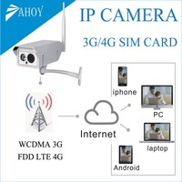 3g gsm/wcdma iphone/android/ipad mobile phone viewing gsm webcam,solar ip camera with simcard,webcam with sim card 3g