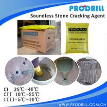 Fast Splitting Soundless Cracking Agents for Marble and Sandstone