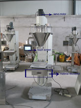 Semi Automatic Powder Filling Machine, Auger Filler