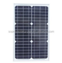 best price top quality solar panel per watt solar cells solar panel cost