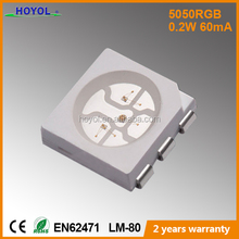 led manufacturer competitive price led strip light white warm white rgb smd 5050 led controller