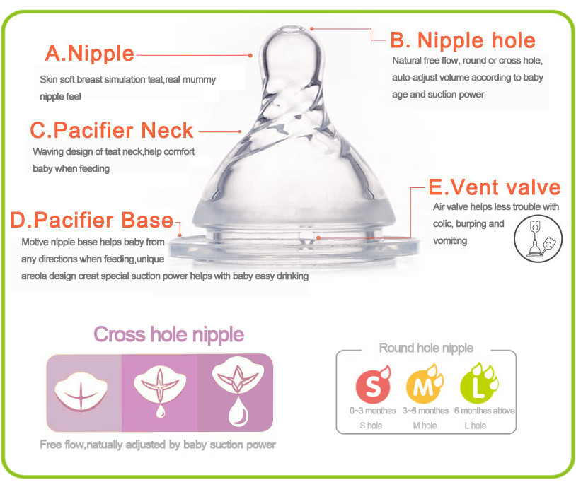 High Quality BPA Free Silicone Breastfeeding To Bottle Feeding