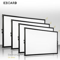electromagnetic interactive whiteboard/soft board decorations