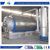 Waste Management Direct Heating Tire Pyrolysis Plant