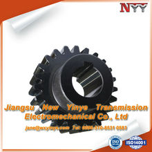 Optoelectronic machinery small number of teeth gear