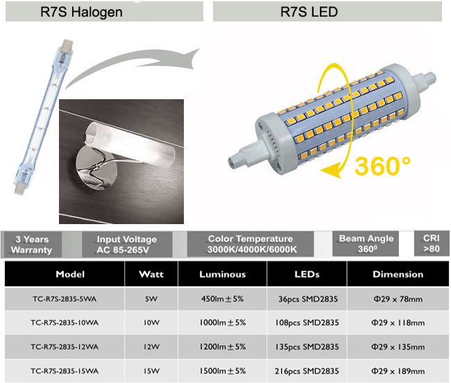 High Lumen Rx7s Led Lamp 135mm Led R7s 300w Halogen Lamp Led Replacement 360 Degree   Buy High     -> Lampade A Led Pl