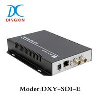 Superior Quality HD MPEG-2/H.264 IP Video encoder,Single channel SD/HD SDI to ip encoder