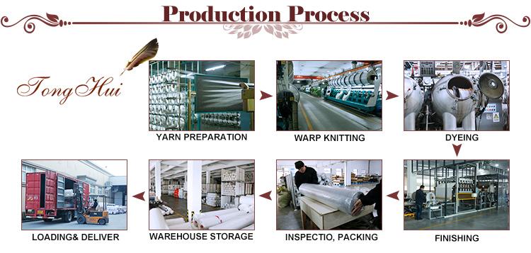 China Manufacturer Textile China Wholesale Technology Fabric