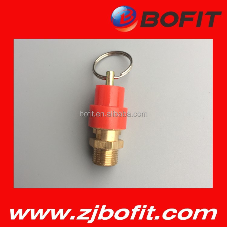 Bofit 2016 lever type safety valve in China
