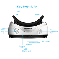 1Chip 2016 best vr glasses WIFI+ Bluetooth 4.0 all in one vr 3d
