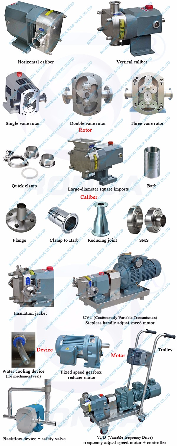 D-3A Stainless steel sanitary rotary lobe pump high viscosity top grade food pumps