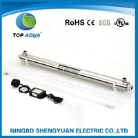 uv disinfection water treatment