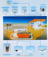 easy operation high efficient gas station management fuel system