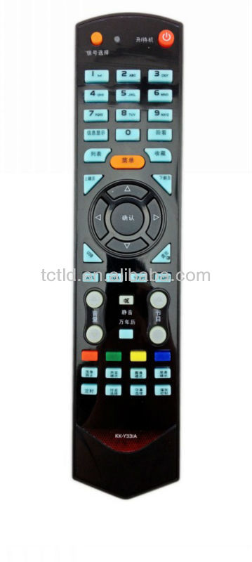 remote control for KONKA