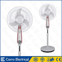 China manufacturer 3 blades electrical panel cooling fans