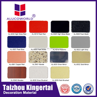 Alucoworld PE coating different types wall finishes aluminum plastic composite panel decorative wall cladding