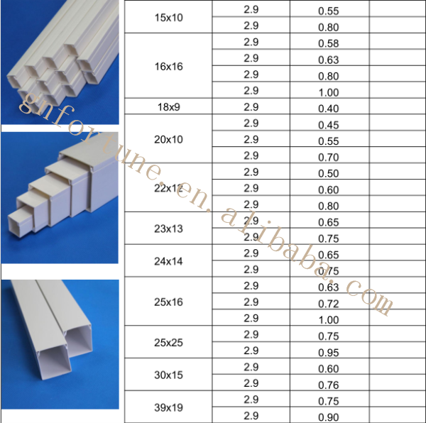 All Types PVC Plastic Trunking Sizes for Cable System