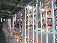 Pallet Racking for tyre