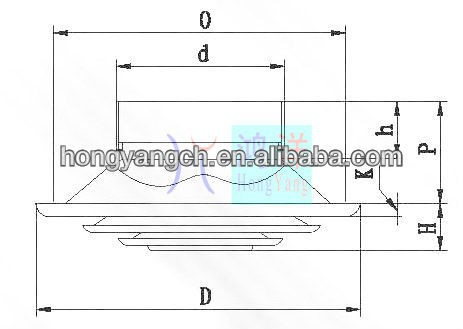 Round Air Diffuser for Ventilation System