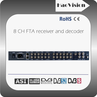 8channel mpeg2 and h.264 standard definition fta digital satellite receiver and Decoder with 2x RF,ASI,IP inputs,8 Analog compos