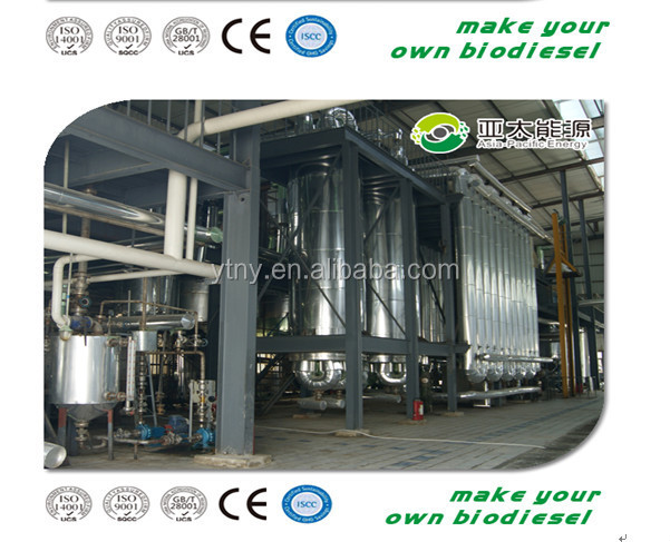CE certificate Factory driectly biodiesel plant by processing vegetable oil /animal fats