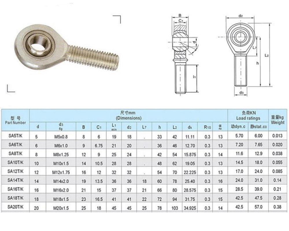 Male Female Right Left Threaded Rod End Bearing Joint 5mm~20mm Spherical Plain