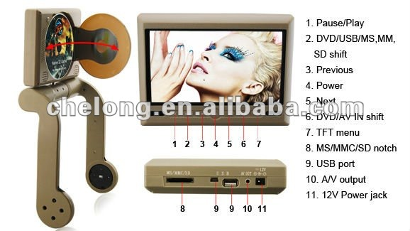 New 7'' Car Central Armrest car dvd with DVD/VCD/CD/MP3/CD-R/CD-RW/MP4/DIVX functions