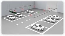Top Automatic Ultrasonic Sensor Parking Guidance System