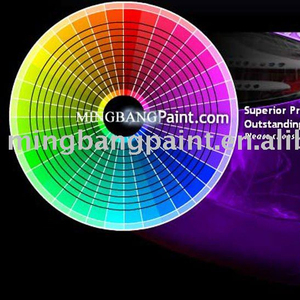 Auto base car paint (primer,color,varnish,hardnder,thinner)